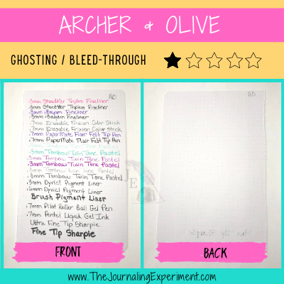 Archer and Olive dotted bullet journal pages with handwriting in different pen types