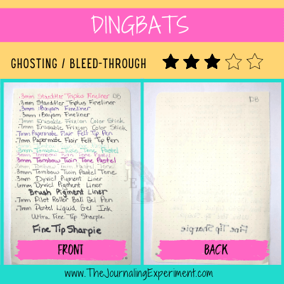dingbats dotted bullet journal pages with handwriting in different pen