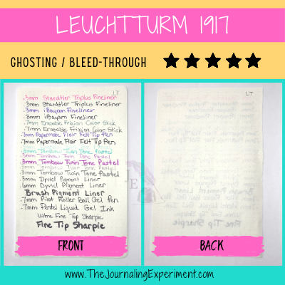 Leuchtturm dotted bullet journal pages with handwriting in different pen types