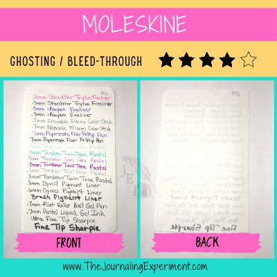 Moleskine dotted bullet journal pages with handwriting in different pen types