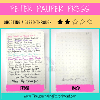 Peter Pauper Press dotted bullet journal pages with handwriting in different pen types