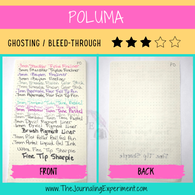 Poluma dotted bullet journal pages with handwriting in different pen typesdotted bullet journal pages with handwriting in different pen types