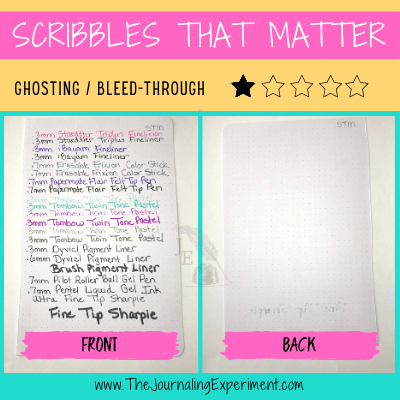 Scribbles that matter dotted bullet journal pages with handwriting in different pen types